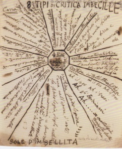 Sun of Idiocy (8 Types of Idiotic Criticism) by Carlo Carrà. (Ink on paper. 1914. Private collection.)